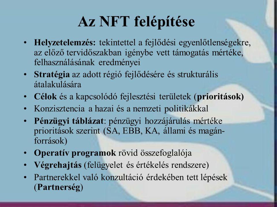 Az NFT felépítése