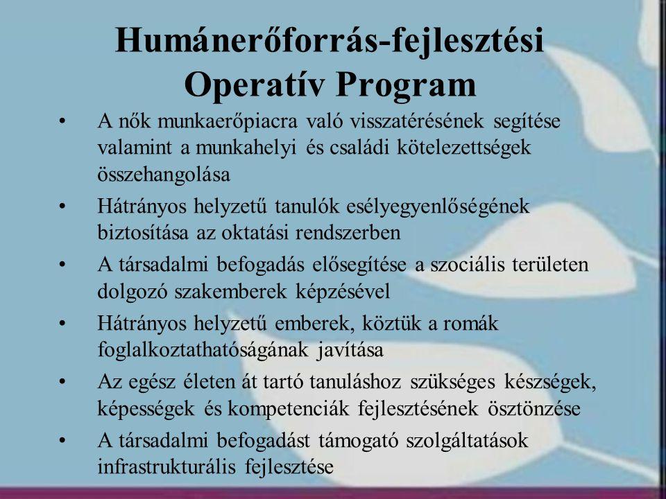 Humánerőforrás-fejlesztési Operatív Program