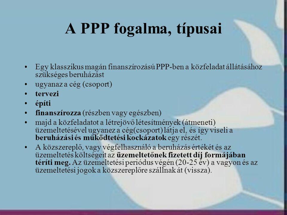 A PPP fogalma, típusai Egy klasszikus magán finanszírozású PPP-ben a közfeladat állátásához szükséges beruházást.