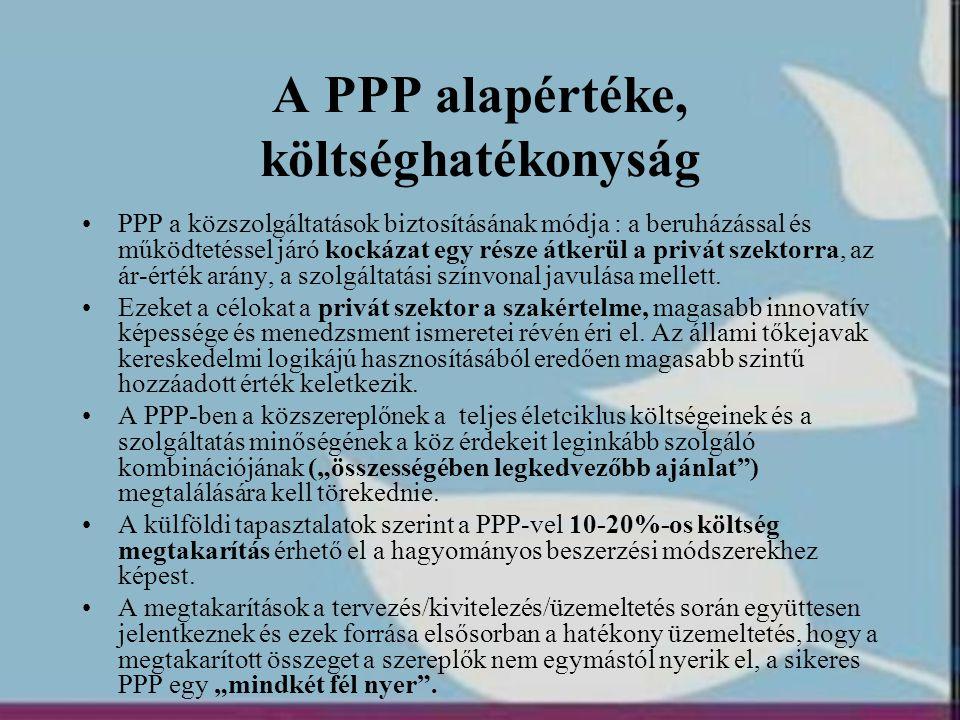 A PPP alapértéke, költséghatékonyság