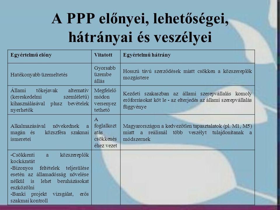 A PPP előnyei, lehetőségei, hátrányai és veszélyei