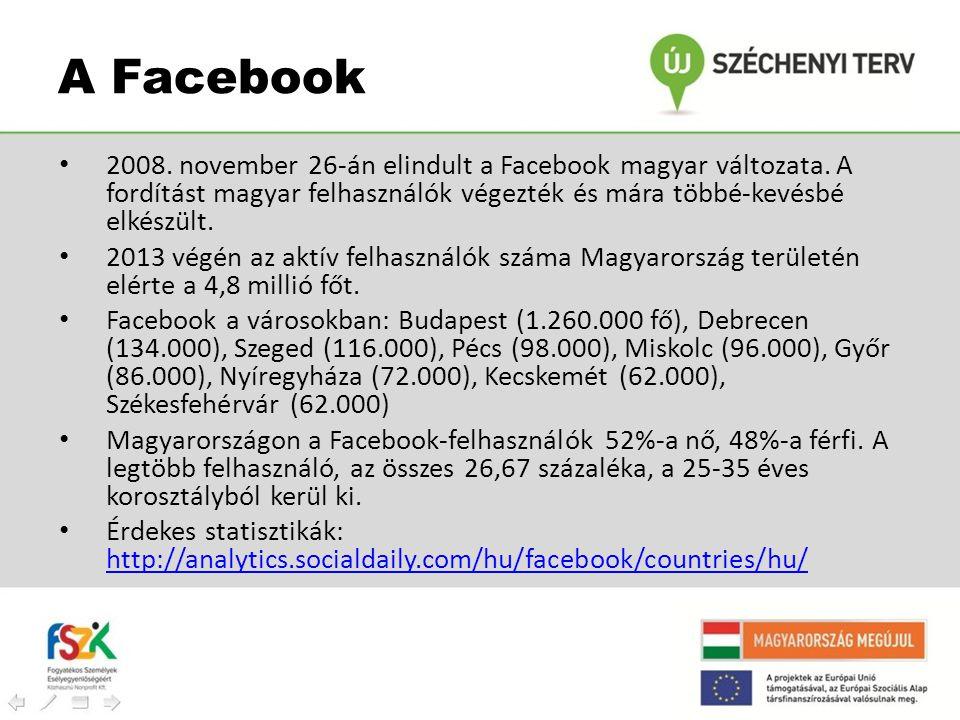 A Facebook 2008. november 26-án elindult a Facebook magyar változata. A fordítást magyar felhasználók végezték és mára többé-kevésbé elkészült.