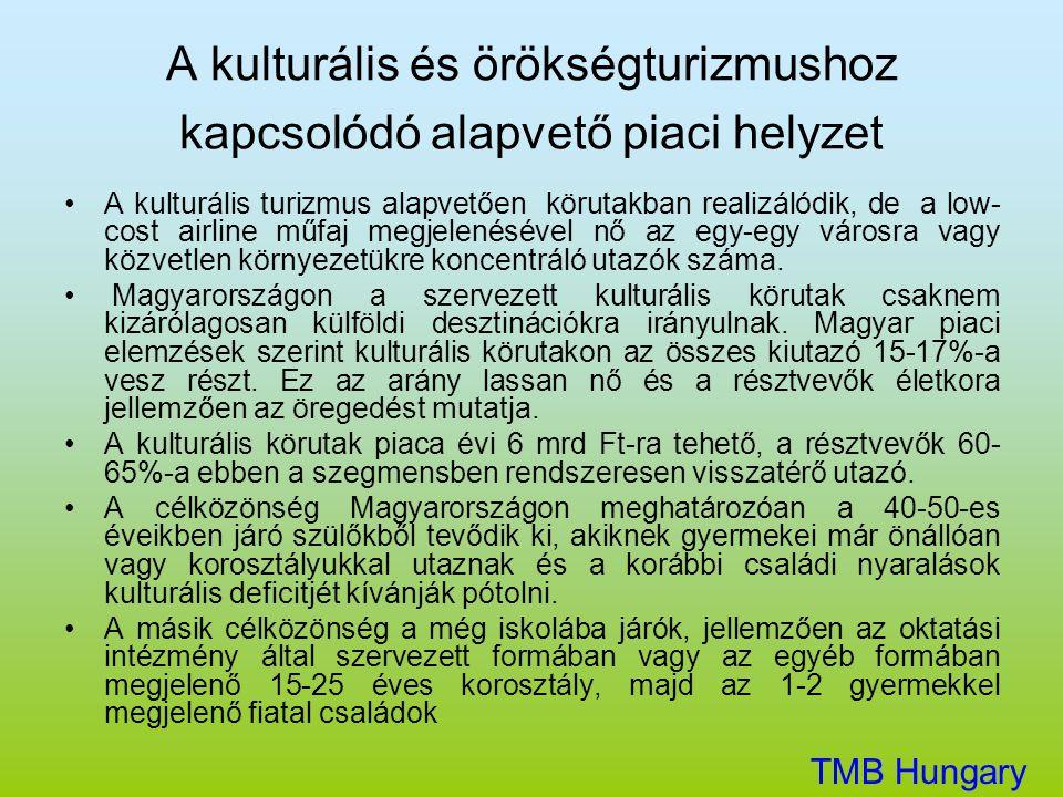 A kulturális és örökségturizmushoz kapcsolódó alapvető piaci helyzet