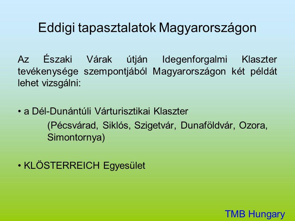 Eddigi tapasztalatok Magyarországon