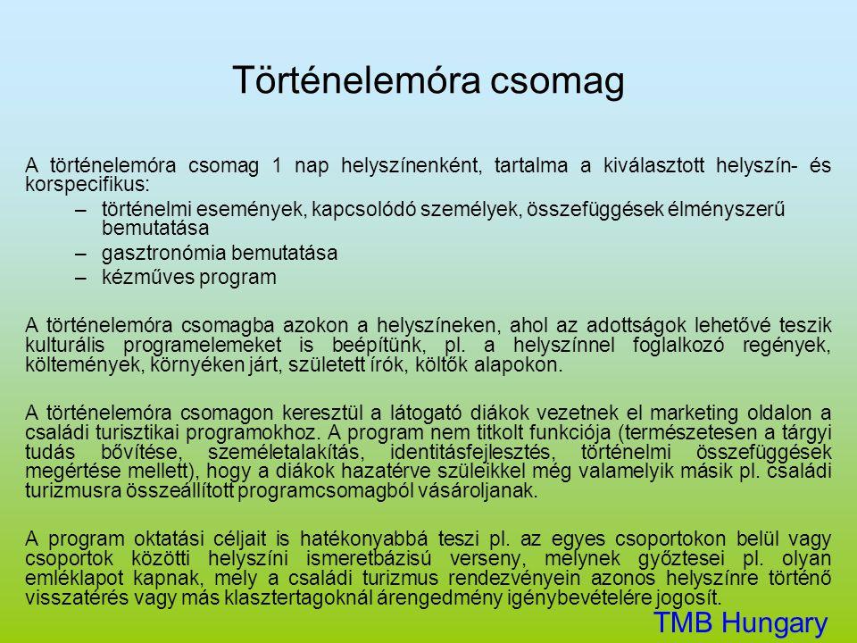 Történelemóra csomag TMB Hungary Kft.