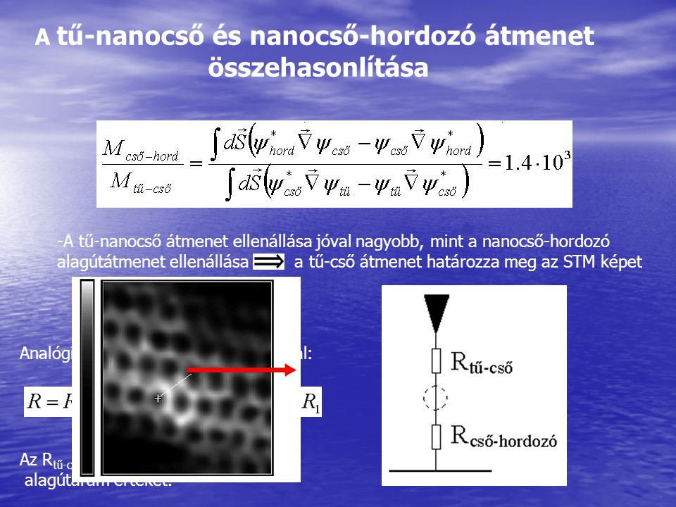 A tű-nanocső és nanocső-hordozó átmenet