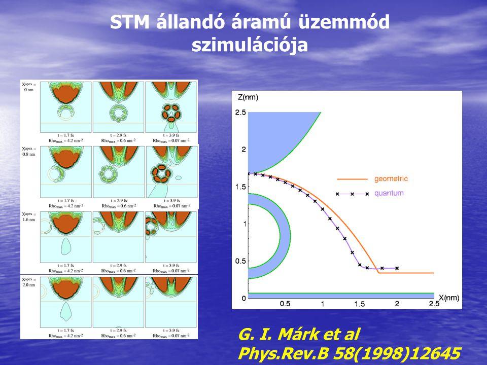 STM állandó áramú üzemmód