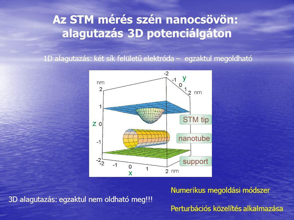 Az STM mérés szén nanocsövön: alagutazás 3D potenciálgáton