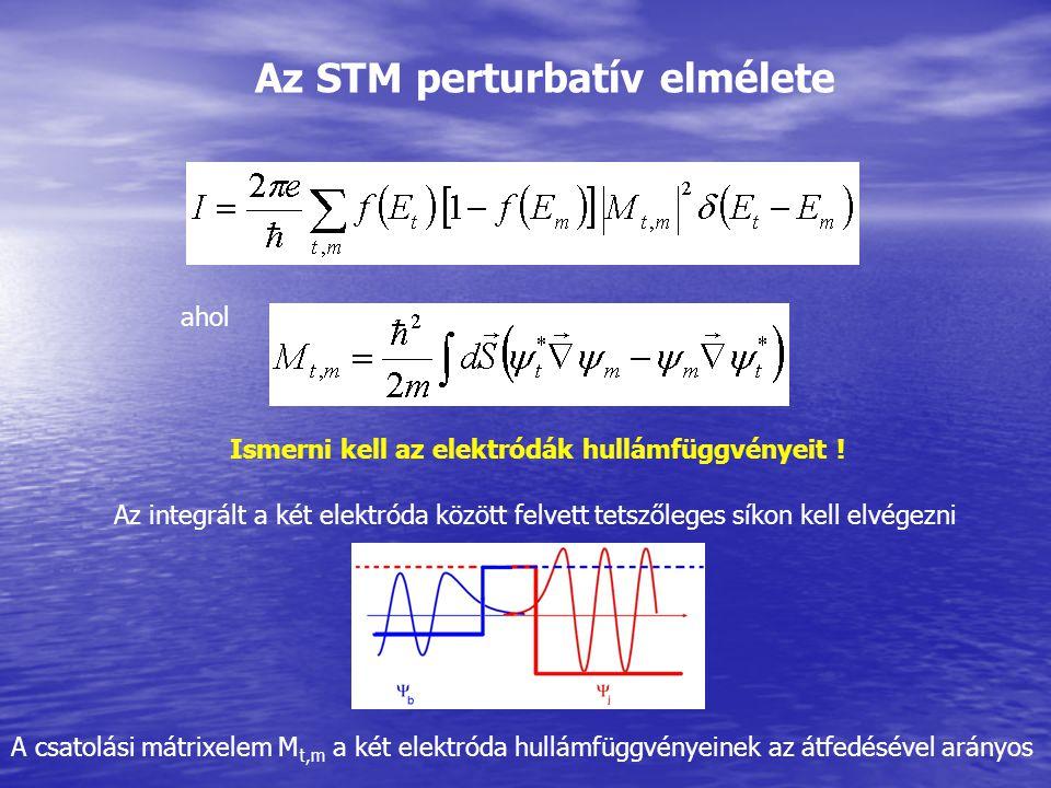Az STM perturbatív elmélete