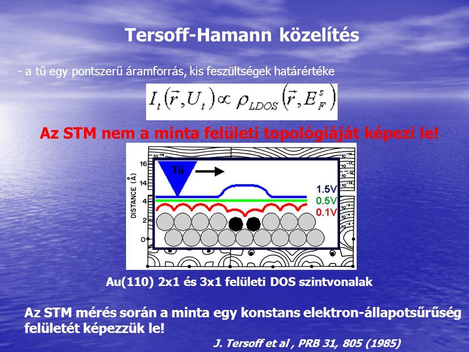 Tersoff-Hamann közelítés