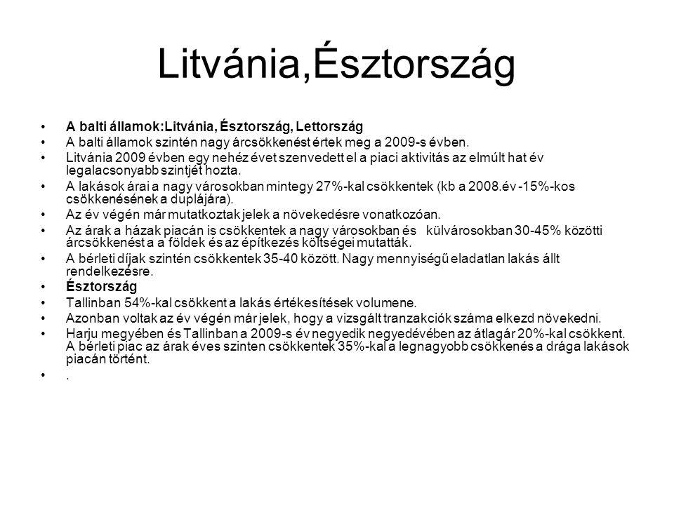 Litvánia,Észtország A balti államok:Litvánia, Észtország, Lettország