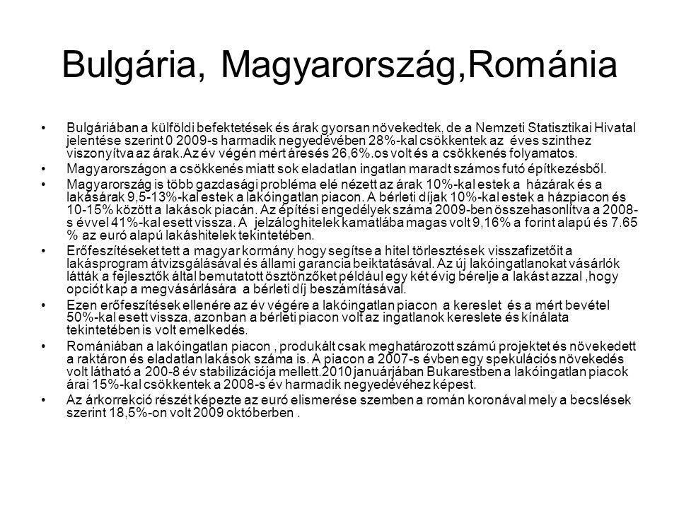 Bulgária, Magyarország,Románia
