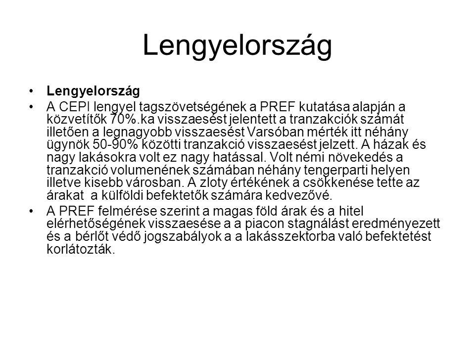 Lengyelország Lengyelország