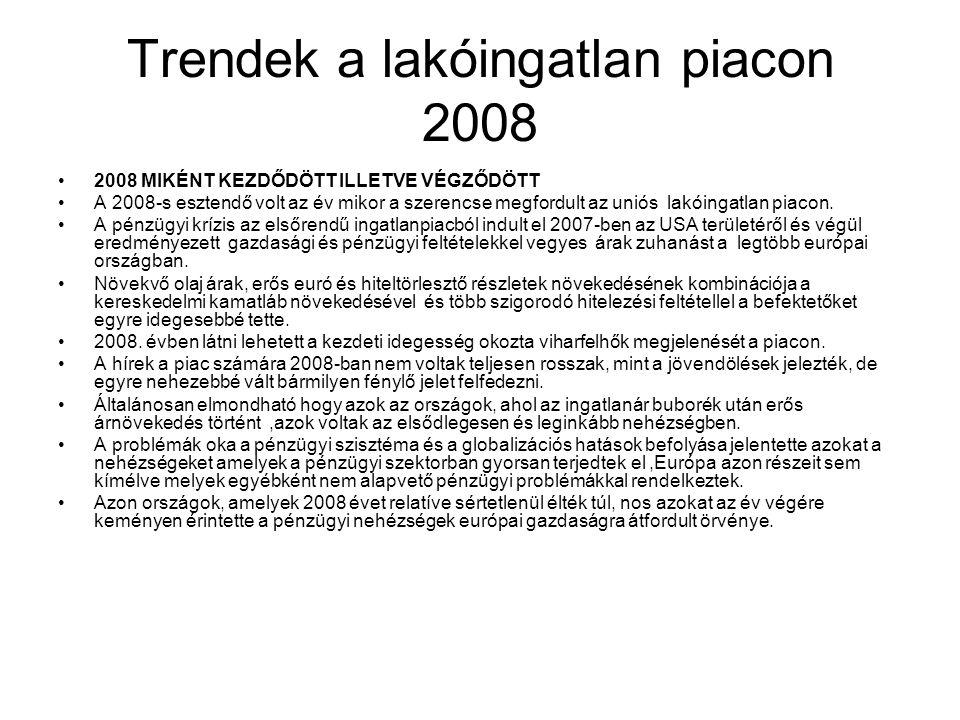 Trendek a lakóingatlan piacon 2008