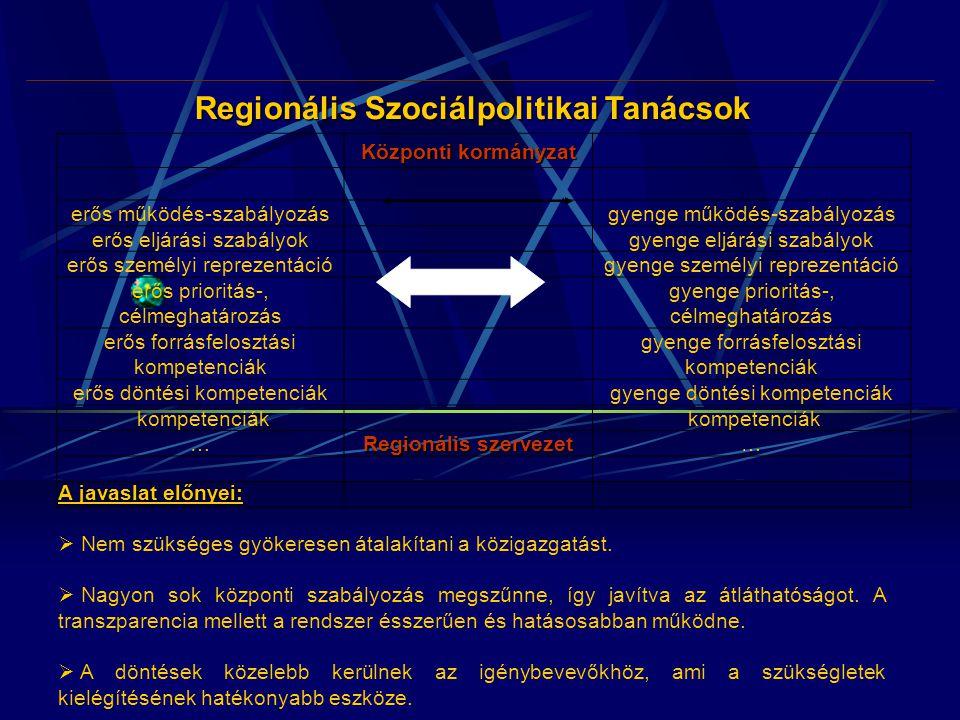 Regionális Szociálpolitikai Tanácsok