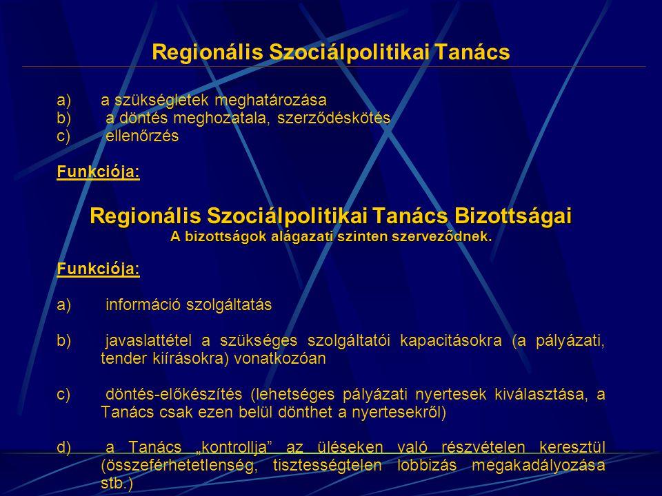 Regionális Szociálpolitikai Tanács