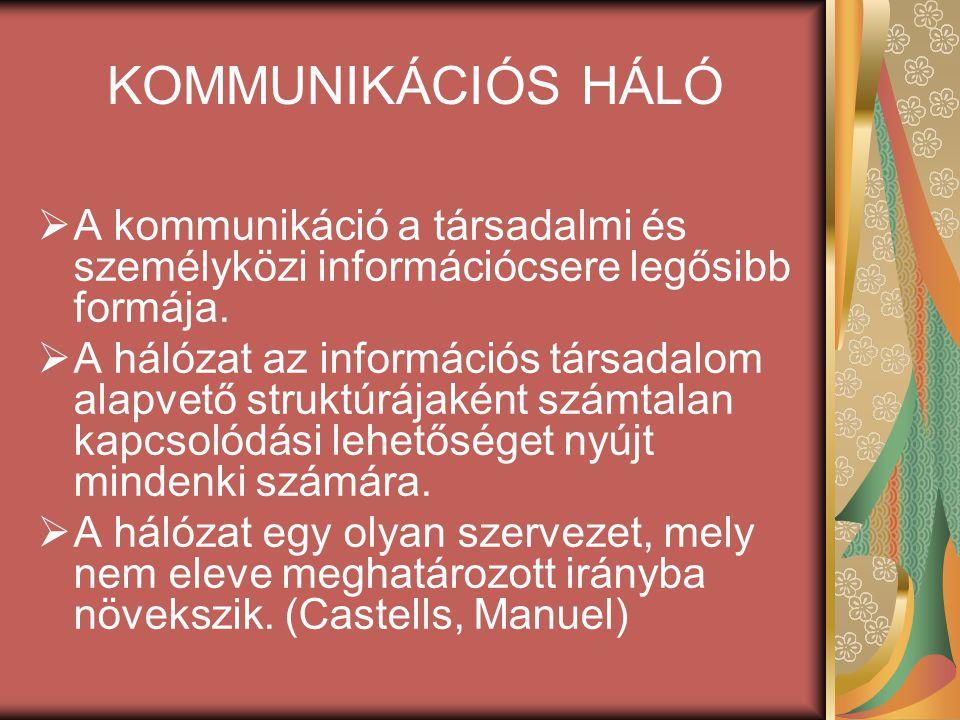 KOMMUNIKÁCIÓS HÁLÓ A kommunikáció a társadalmi és személyközi információcsere legősibb formája.