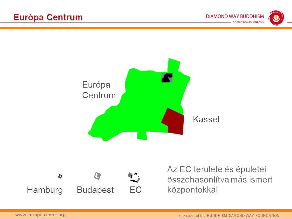 Európa Centrum Európa Centrum Kassel Hamburg Budapest EC