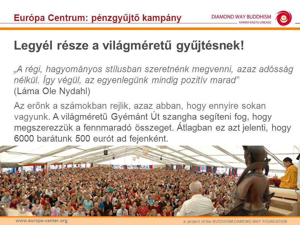 Európa Centrum: pénzgyűjtő kampány