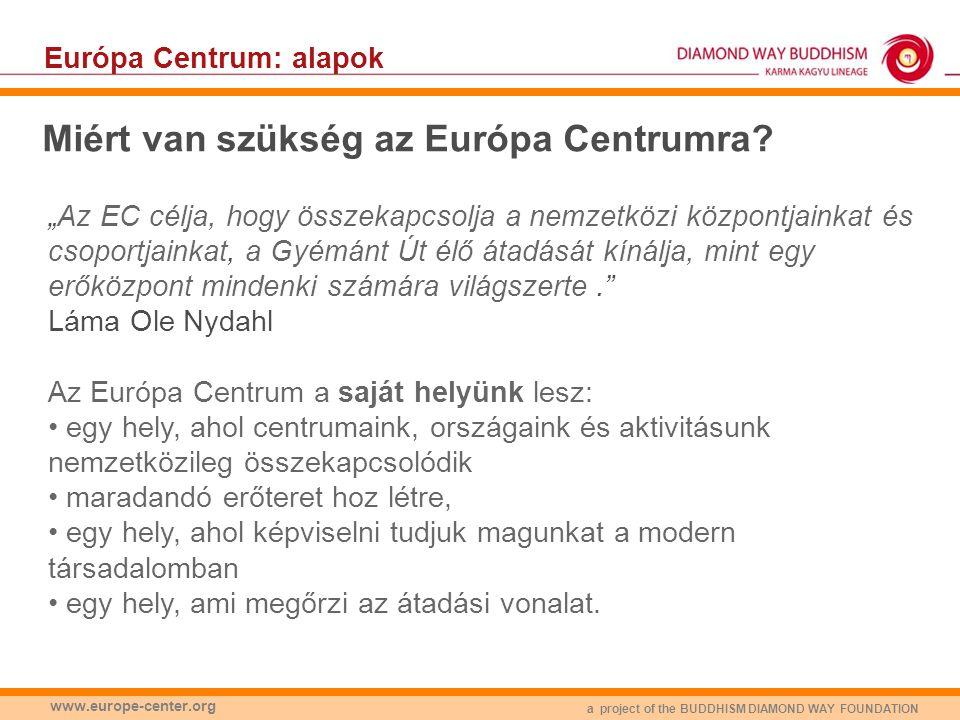 Miért van szükség az Európa Centrumra