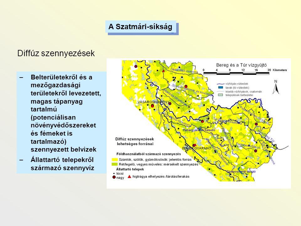 Diffúz szennyezések A Szatmári-síkság