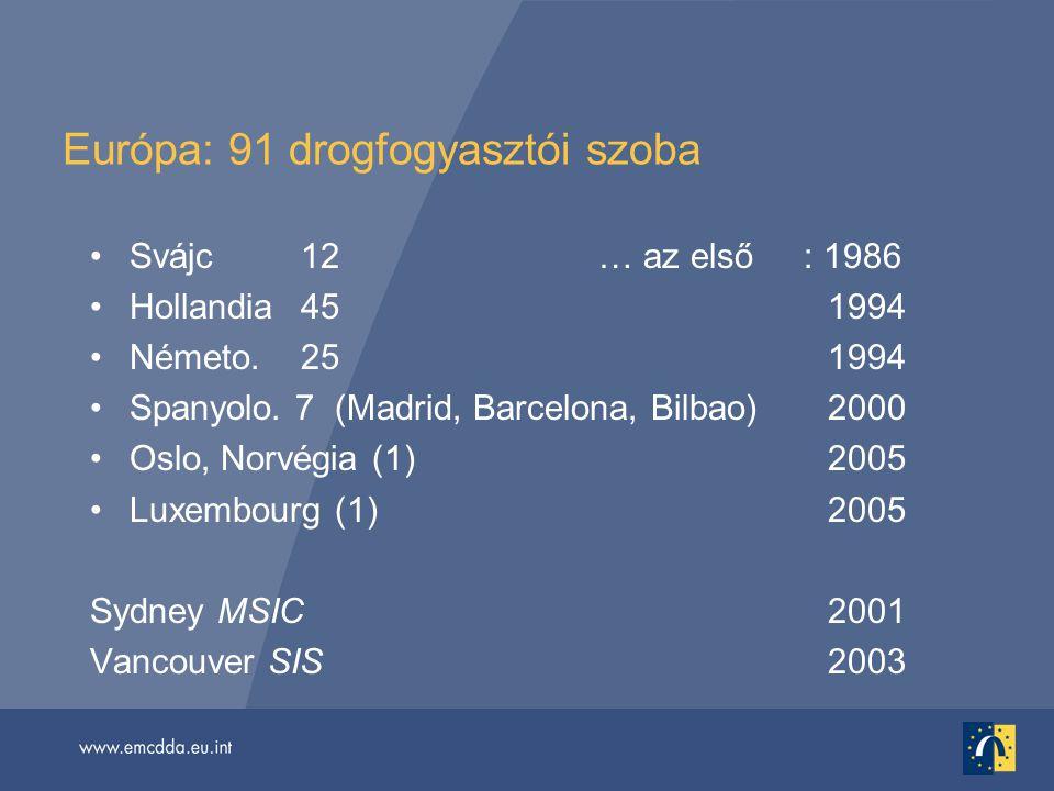Európa: 91 drogfogyasztói szoba
