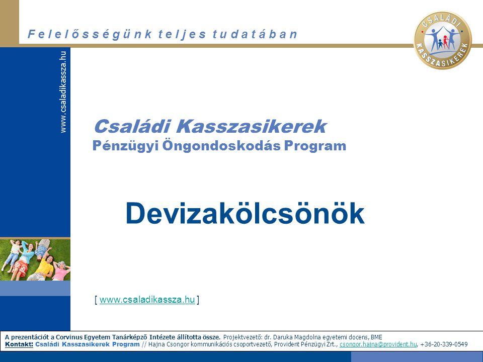 Családi Kasszasikerek Pénzügyi Öngondoskodás Program