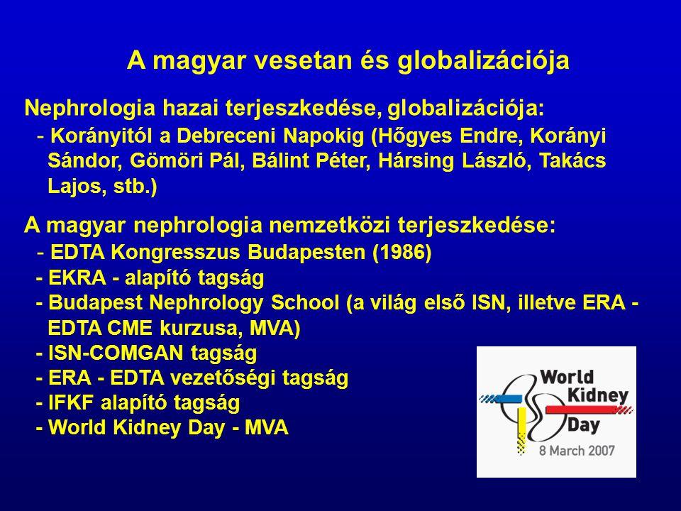 A magyar vesetan és globalizációja