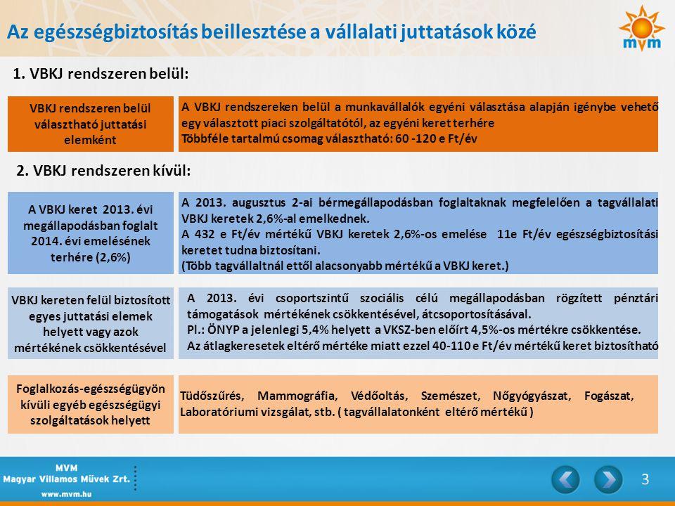 Az egészségbiztosítás beillesztése a vállalati juttatások közé