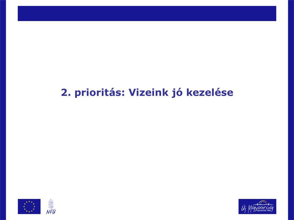 2. prioritás: Vizeink jó kezelése