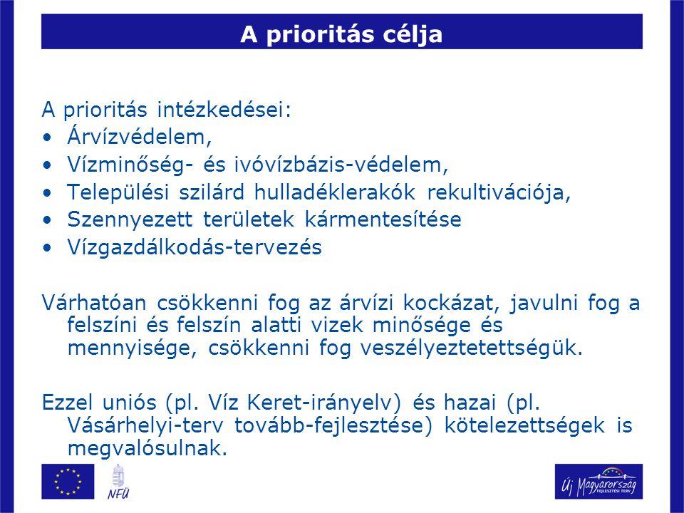 A prioritás célja A prioritás intézkedései: Árvízvédelem,