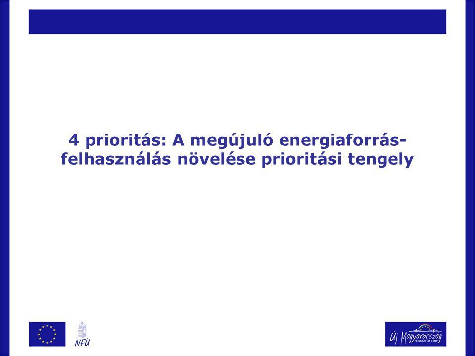 4 prioritás: A megújuló energiaforrás-felhasználás növelése prioritási tengely