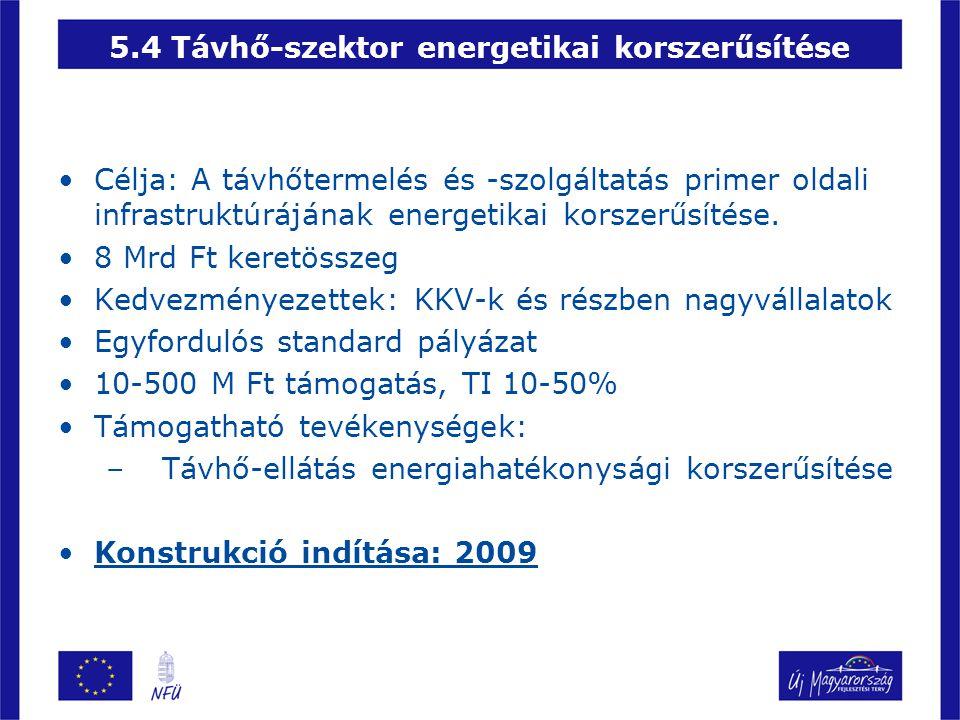 5.4 Távhő-szektor energetikai korszerűsítése