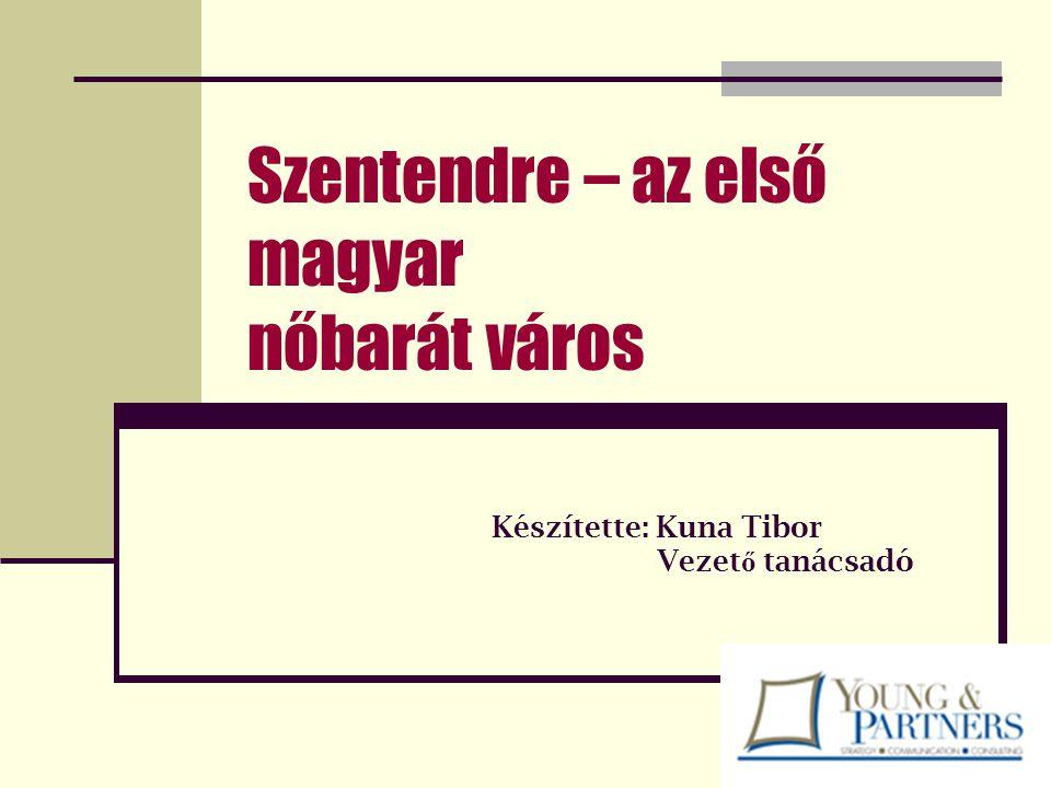 Szentendre – az első magyar nőbarát város