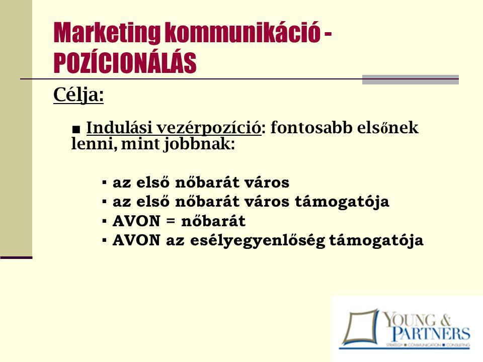 Marketing kommunikáció - POZÍCIONÁLÁS