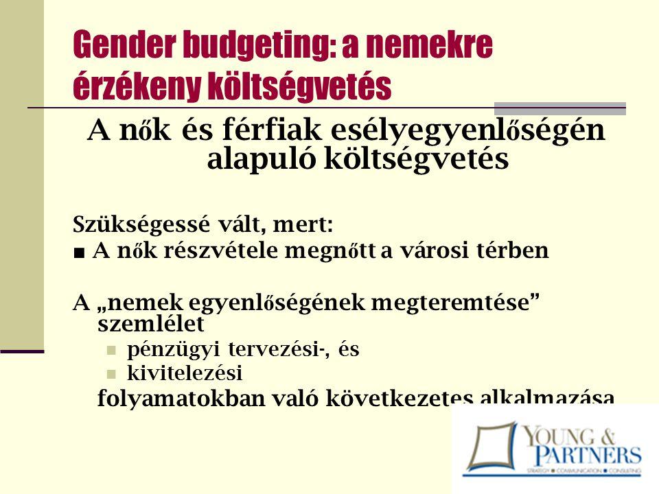 Gender budgeting: a nemekre érzékeny költségvetés