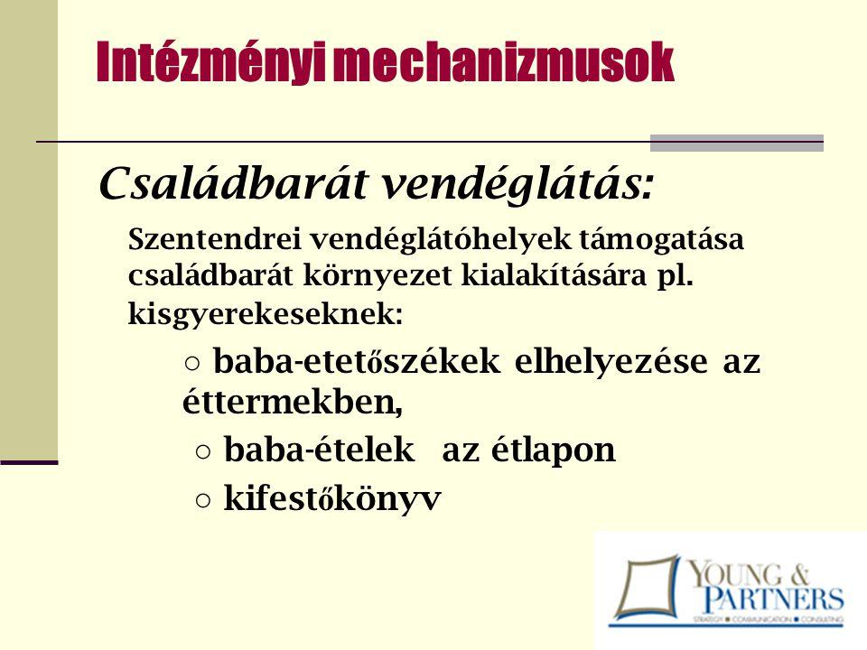 Intézményi mechanizmusok