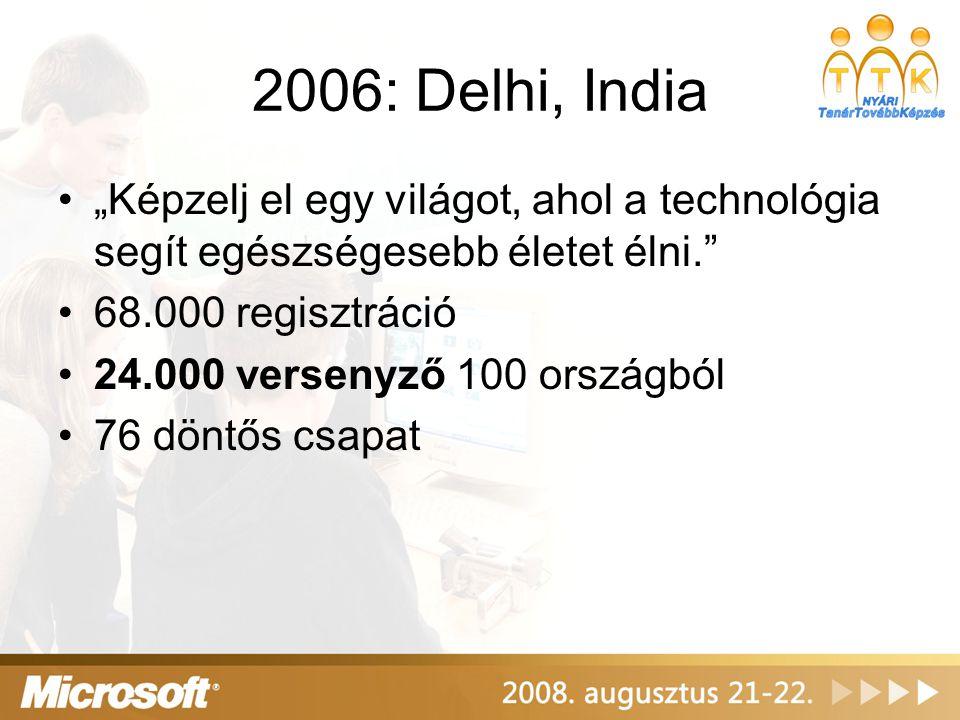 """2006: Delhi, India """"Képzelj el egy világot, ahol a technológia segít egészségesebb életet élni. 68.000 regisztráció."""