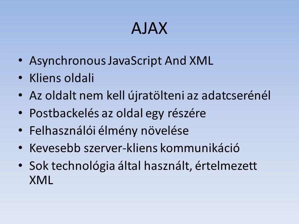 AJAX Asynchronous JavaScript And XML Kliens oldali