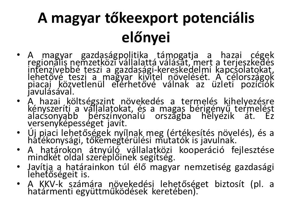 A magyar tőkeexport potenciális előnyei