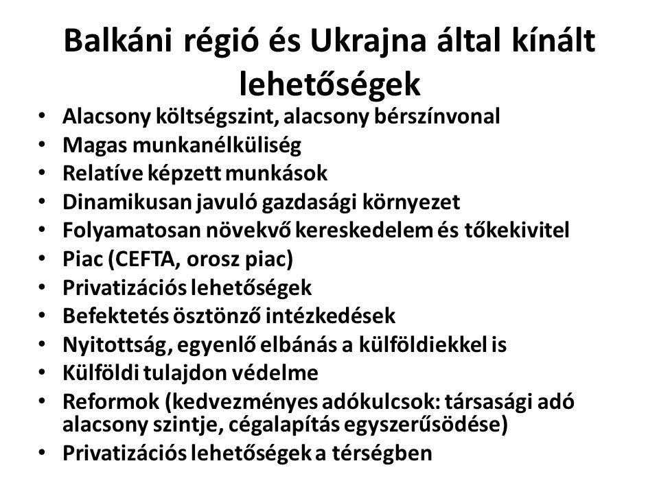 Balkáni régió és Ukrajna által kínált lehetőségek