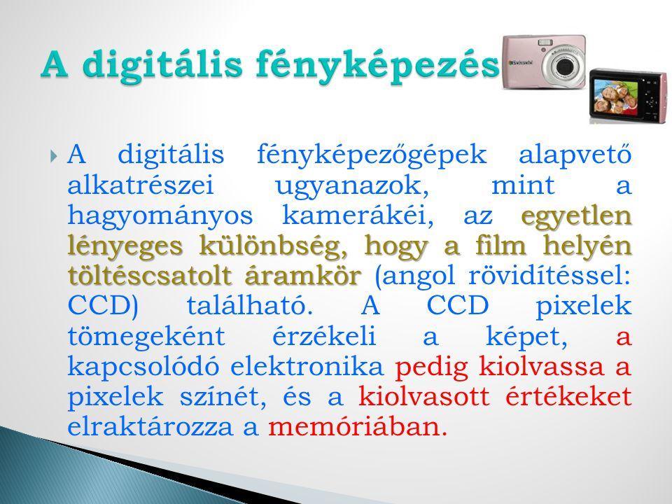 A digitális fényképezés
