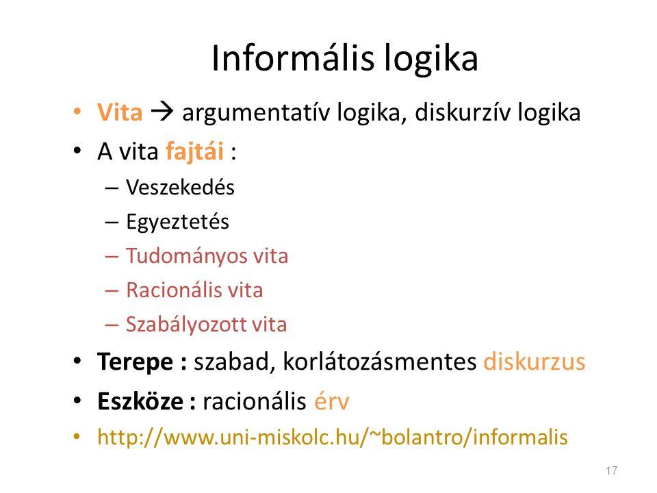 Informális logika Vita  argumentatív logika, diskurzív logika