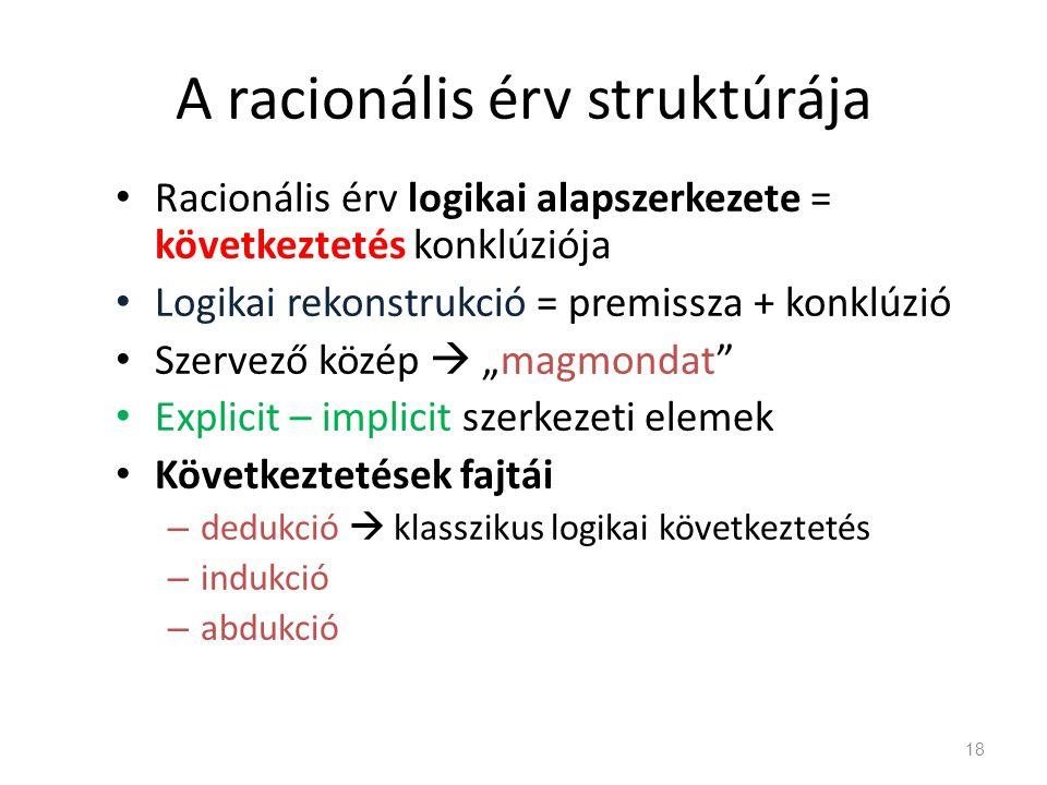 A racionális érv struktúrája