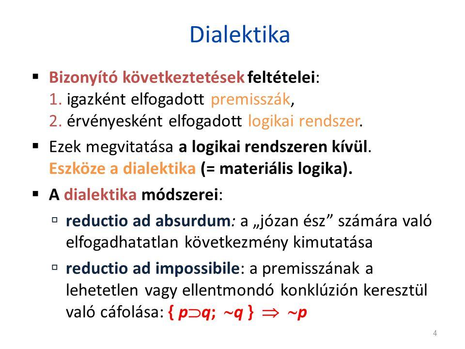 Dialektika Bizonyító következtetések feltételei: 1. igazként elfogadott premisszák, 2. érvényesként elfogadott logikai rendszer.