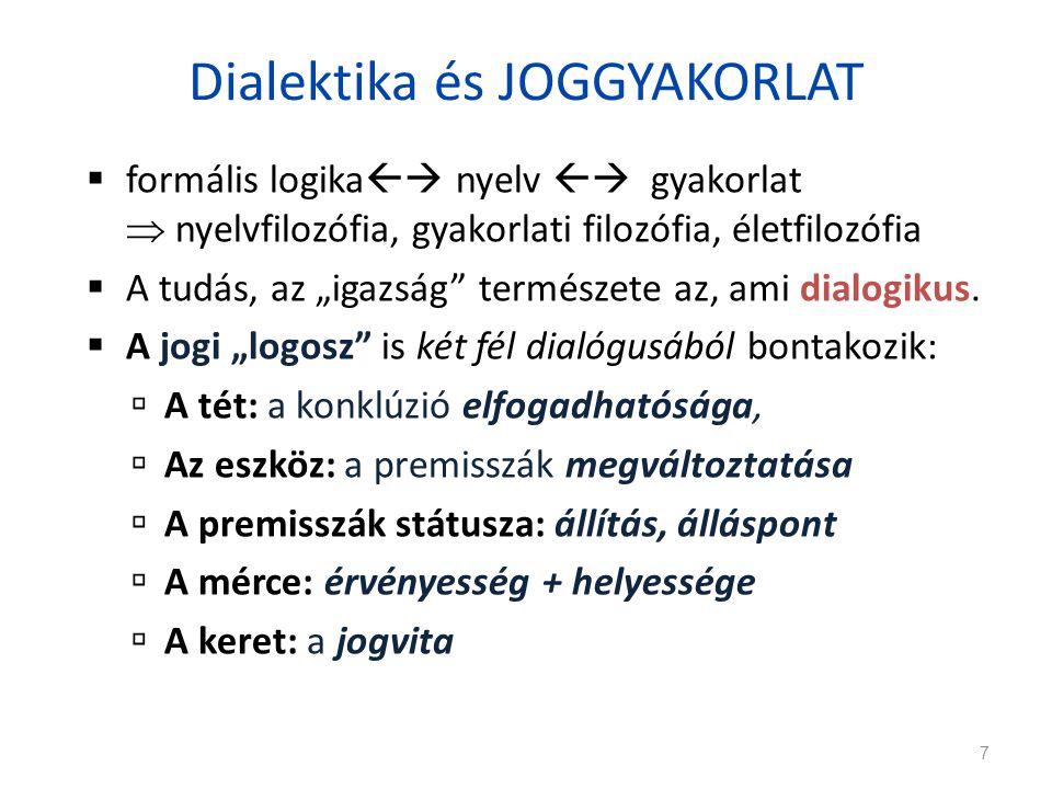 Dialektika és JOGGYAKORLAT