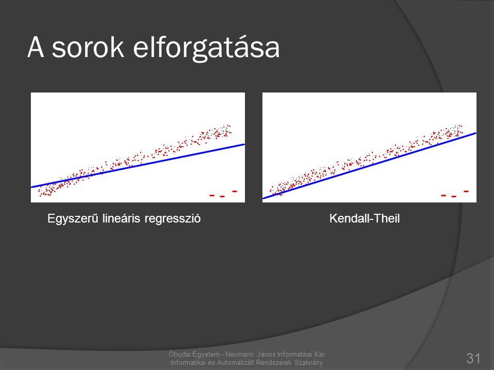 A sorok elforgatása Egyszerű lineáris regresszió Kendall-Theil