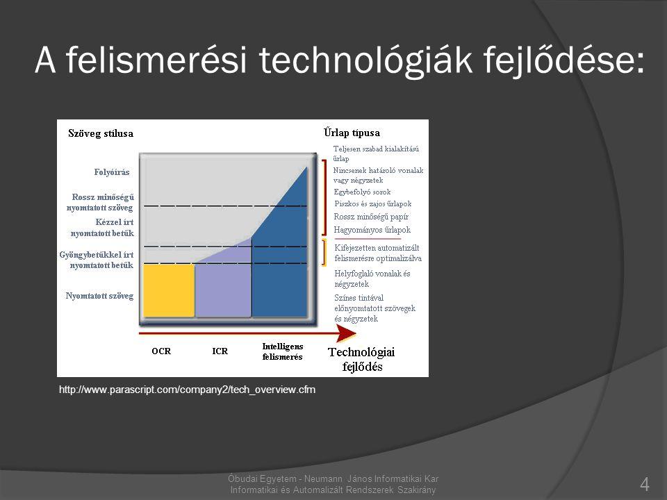 A felismerési technológiák fejlődése: