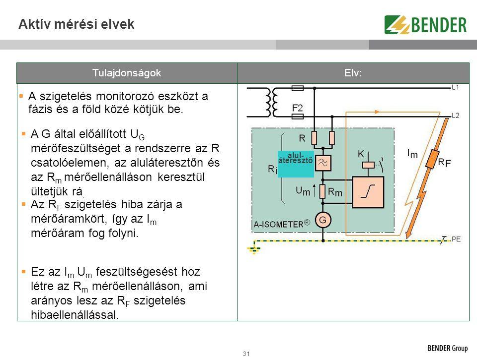 Aktív mérési elvek Tulajdonságok. Elv: A szigetelés monitorozó eszközt a fázis és a föld közé kötjük be.