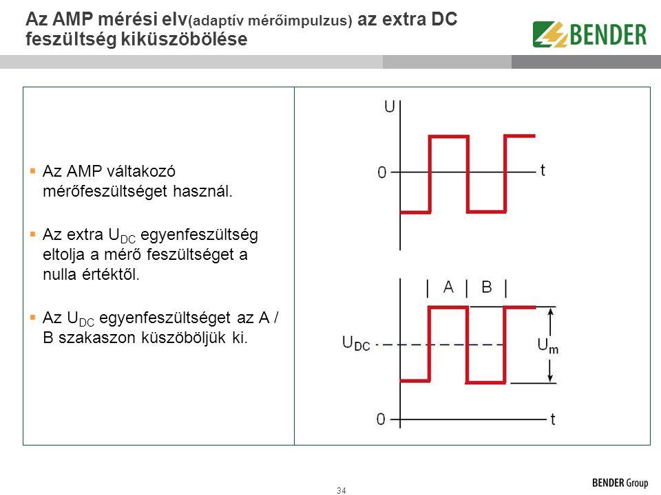 Az AMP mérési elv(adaptív mérőimpulzus) az extra DC feszültség kiküszöbölése